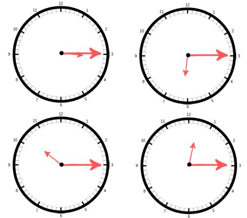 cadrans apprendre à lire l'heure