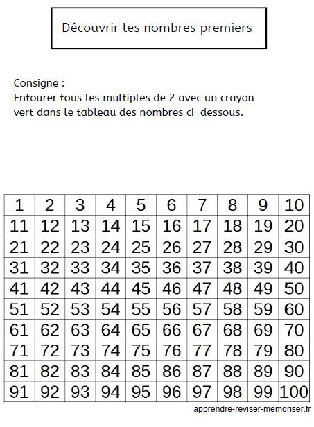 découvrir les nombres premiers