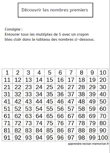 tableau découvrir nombres premiers