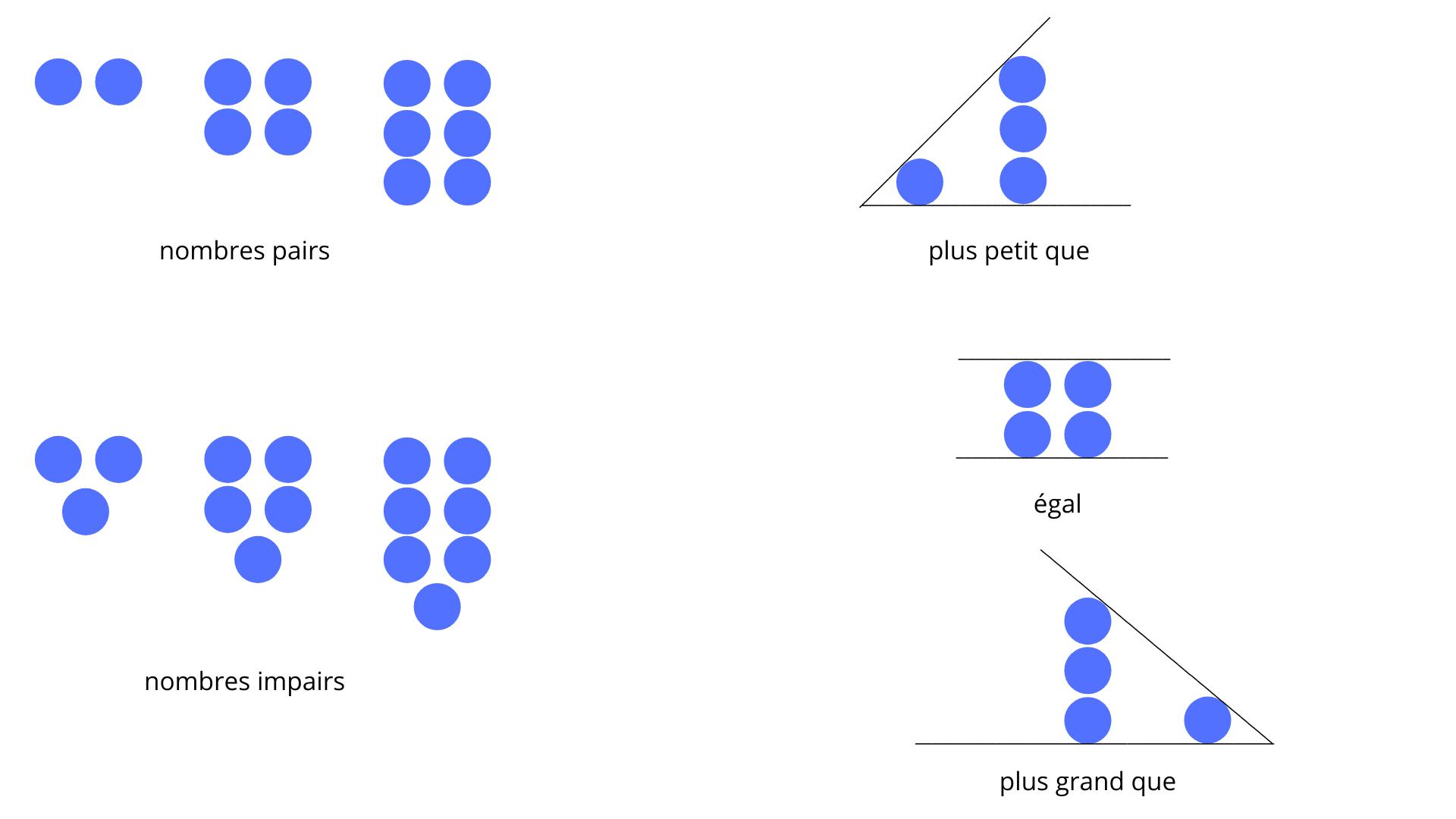 signes mathématiques