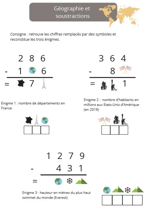 énigme enfants mathématiques soustraction