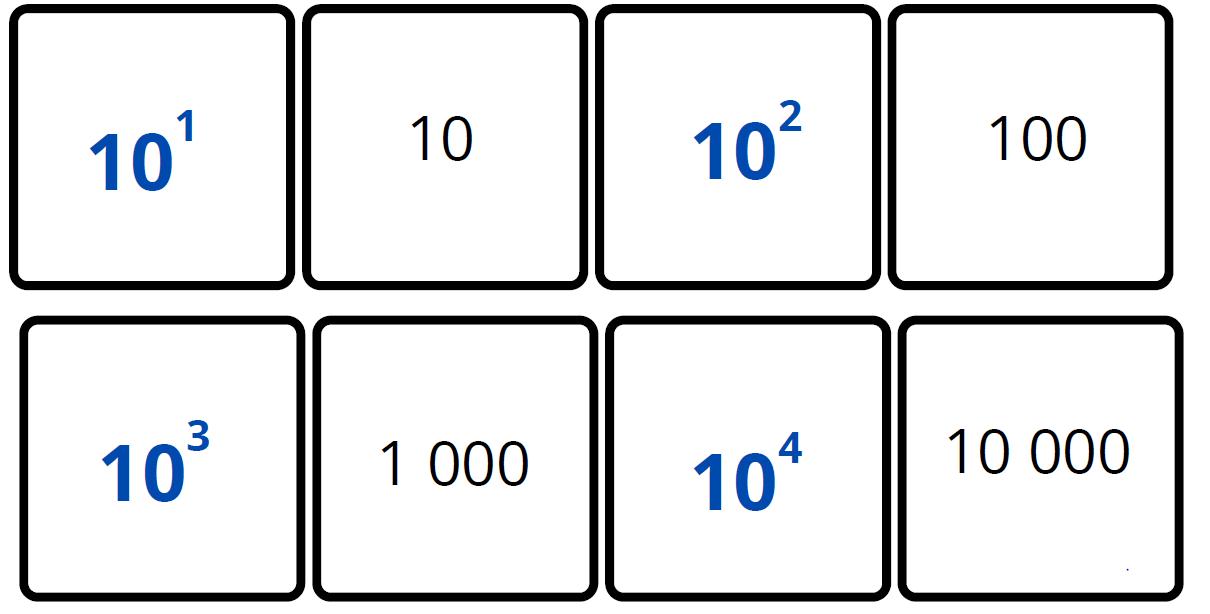 puissances de 10 nombre équivalent