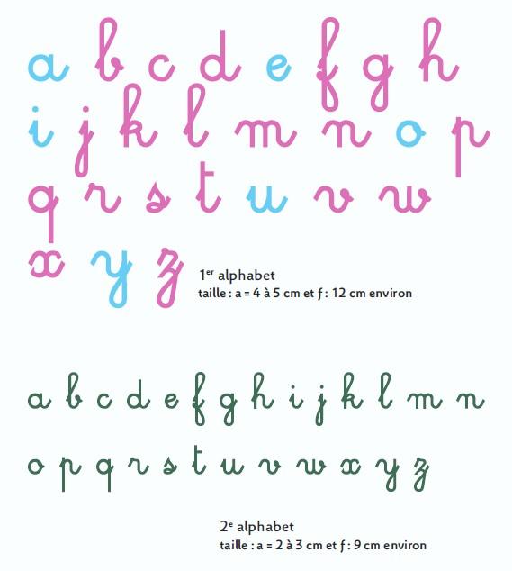 lettres mobiles montessori
