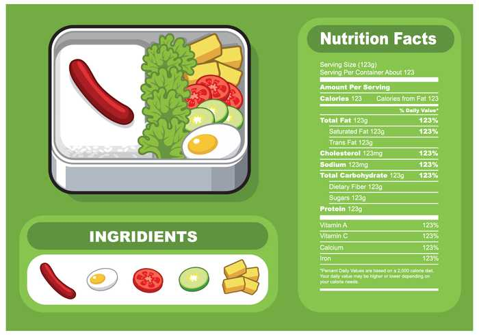 Comment maigrir vite et beaucoup : faire des plats sains