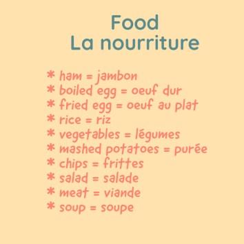 nourriture-anglais.jpg