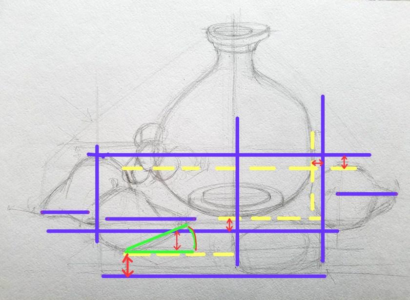 Comment dessiner correctement. La méthode de comparaison. Nature morte. Comment mesurer. Exemple
