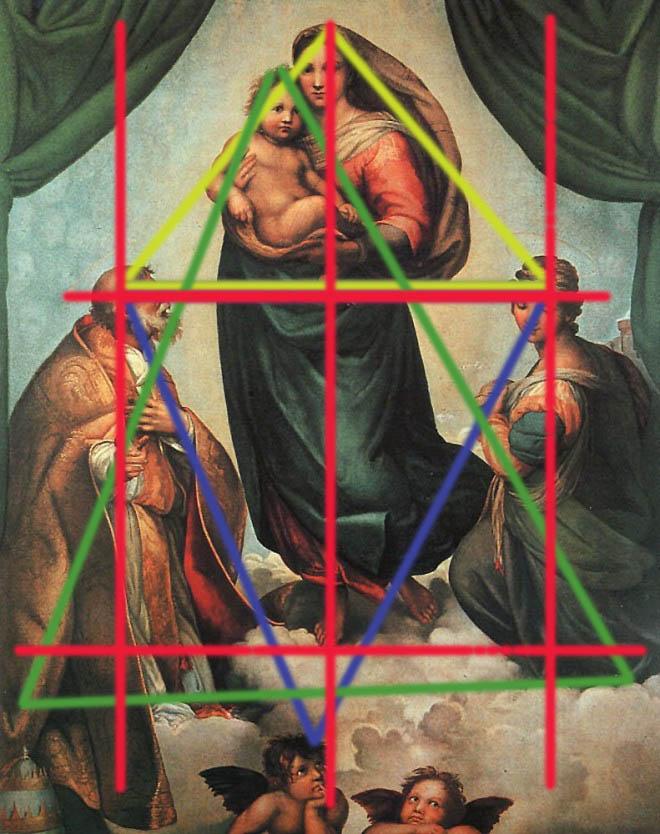 composition dans la peinture