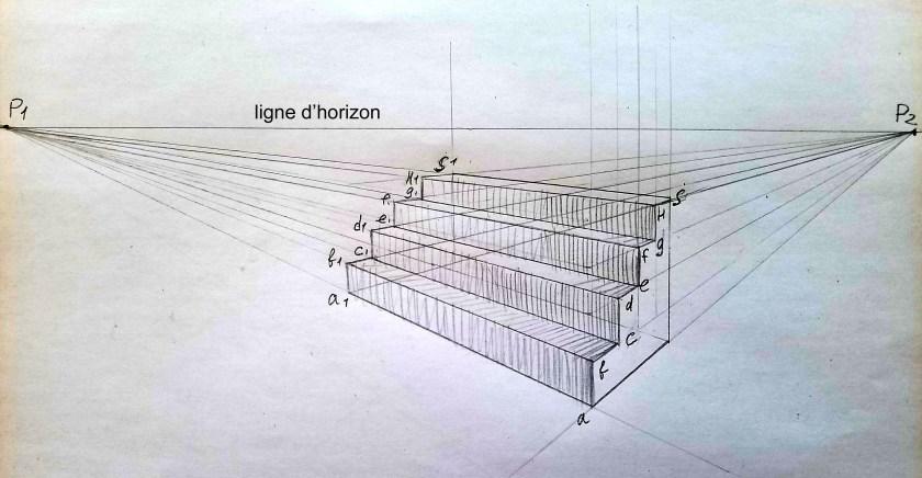 Comment dessiner un escalier en perspective oblique