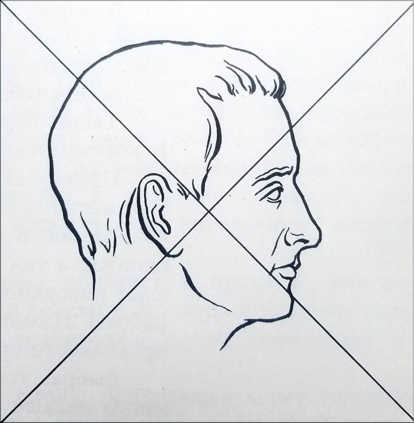 Comment dessiner un visage. La composition du portrait