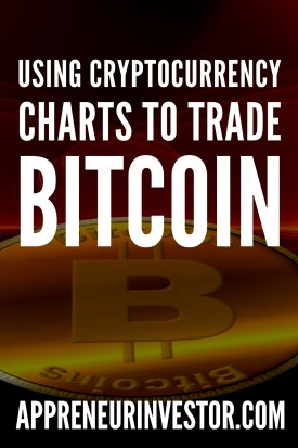 cryptocurrency charts
