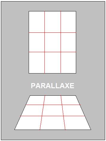 parallaxe
