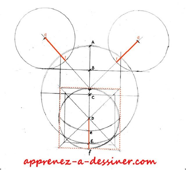 Tracé directeur de la tête de Mickey
