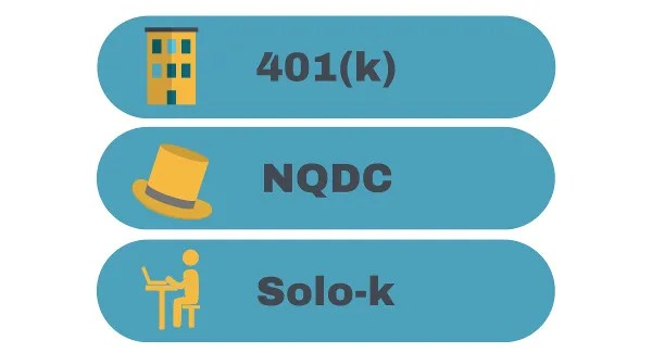 Ovals showing types of retirement plans: 401k, NQDC, SEP/SIMPLE, and Solo 401k