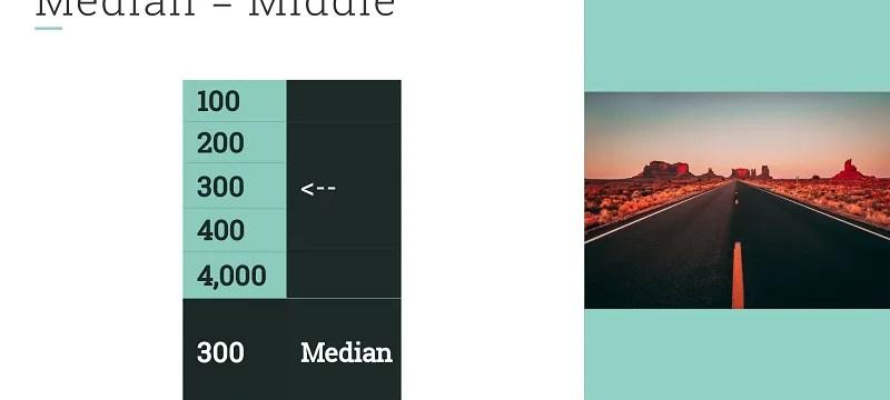 Diagram illustrating mathematical median