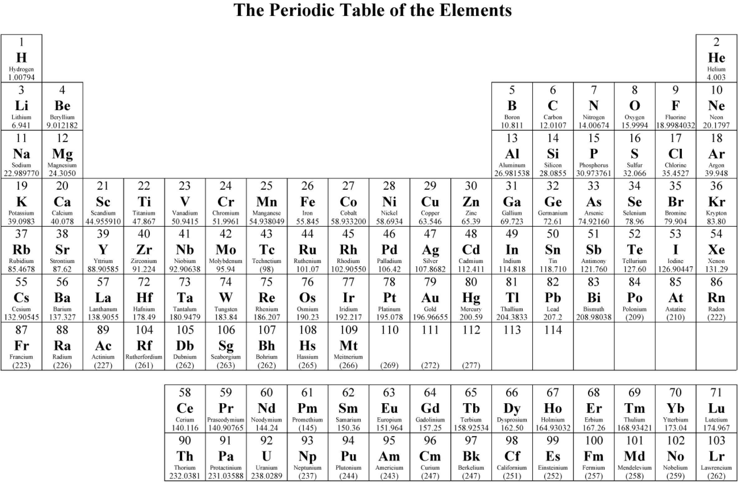 Chem 177 14 25 Supplemental Instruction