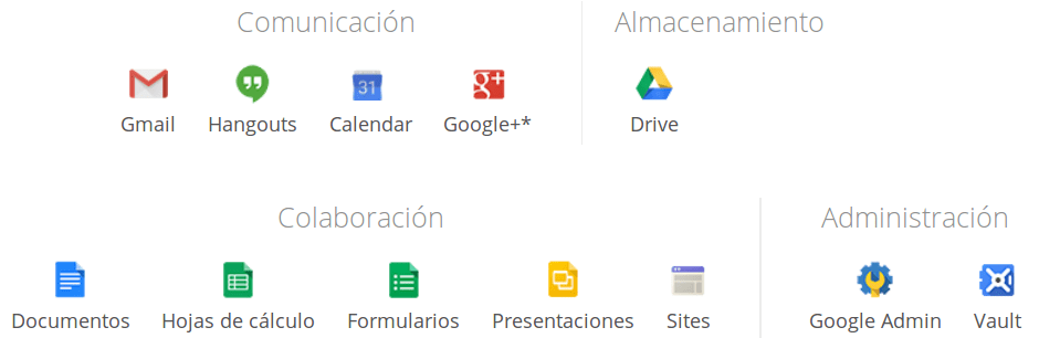 todas las google apps