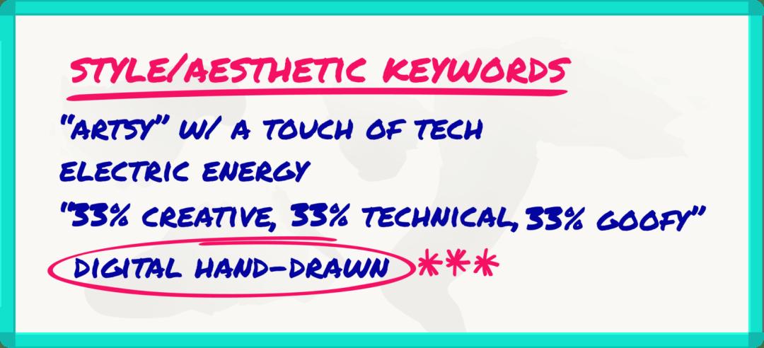style-aesthetic-keywords-whiteboard-05