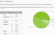Android in February 2015: Lollipop on a raise