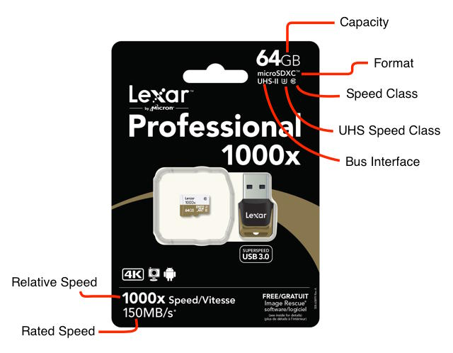 MicroSD card with information on its packaging