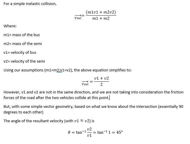 Formula_Direction