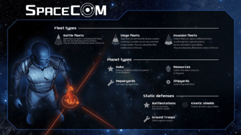 SPACECOM Game