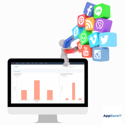 Social Media to CRM Solutions | Customer Relationship Management (CRM) | CRM Software | CRM Solutions | Appsure IT