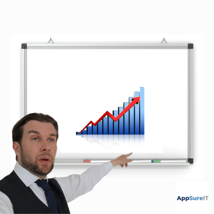 Appsure IT - IT Systems Training