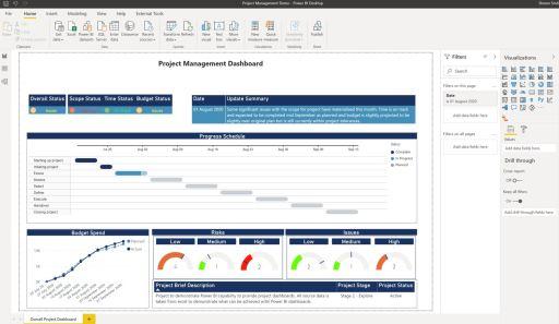 Appsure IT - Power BI - Project Management Dashboard