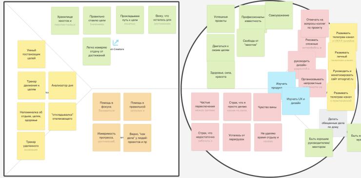 Как получить список экранов и функционала из Value Proposition