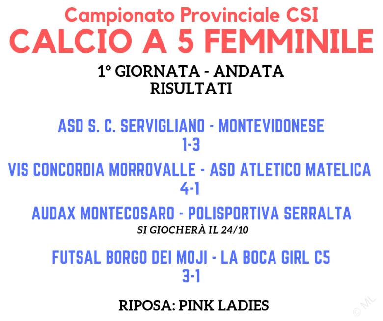 Calcio a 5 femminile Campionato CSI Macerata '19/'20 Risultati 1° Giornata