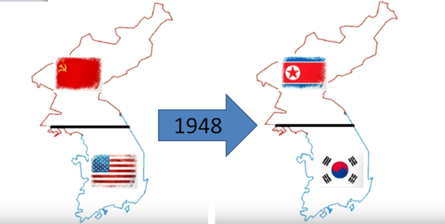 Cambio en Corea de La URS y America a Corea del Norte y Corea del Sur en 1948