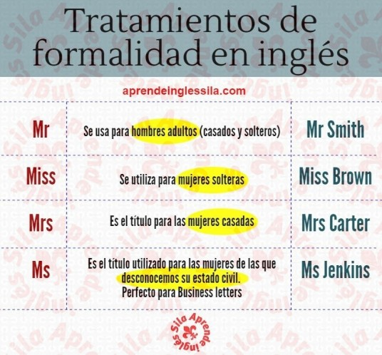 carta formal inglés