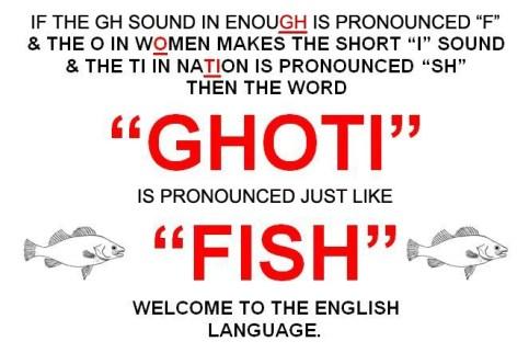 spelling inglés