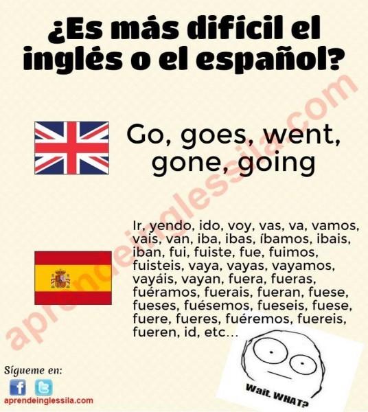 conjugaciones en inglés