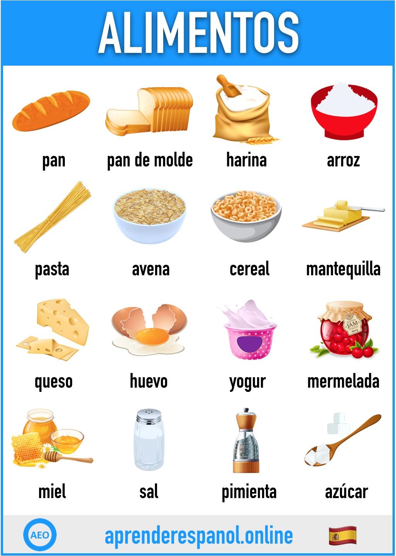 Aprender Espanol Alimentos Food