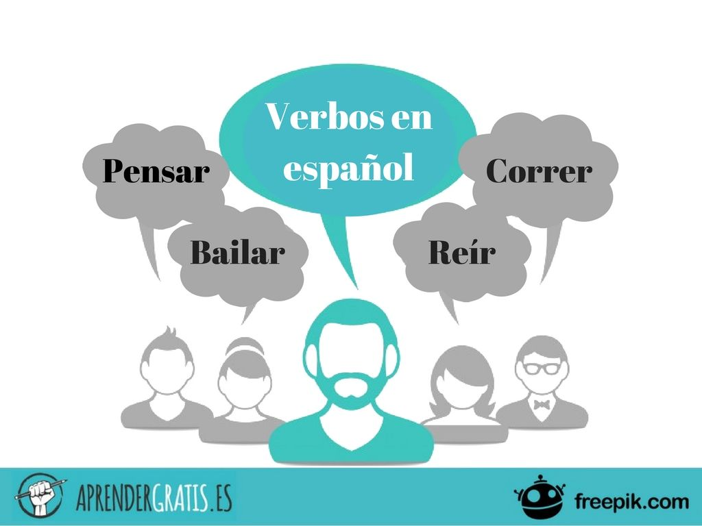 Aprender Gratis | Curso para aprender 101 verbos en español
