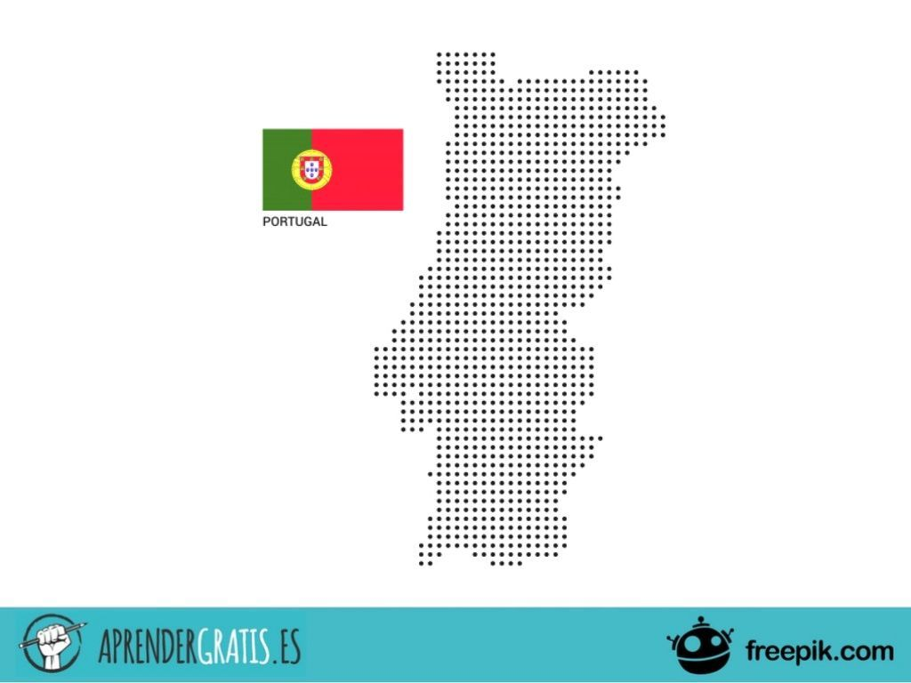 Aprender Gratis | Curso de portugués para viajes