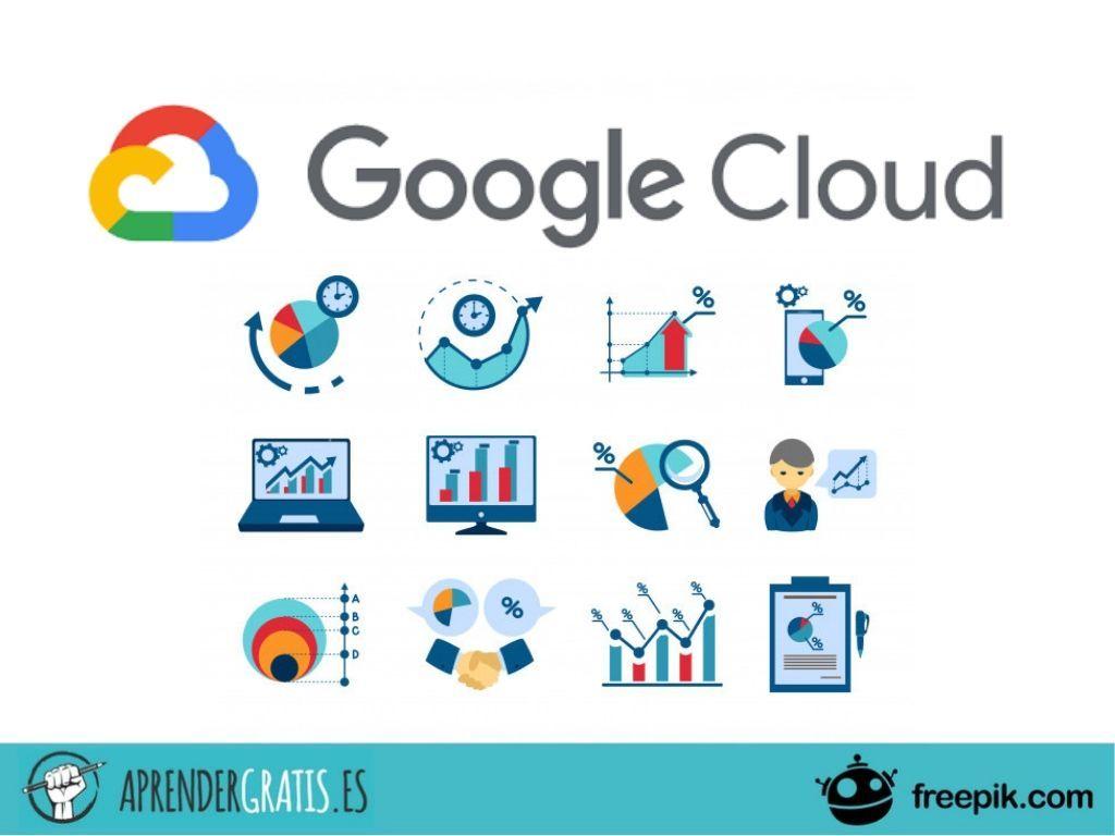 Aprender Gratis   Curso preparación para el Examen de Arquitecto de Datos de Google Cloud