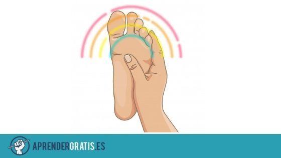 Aprender Gratis | Curso de reflexología (masaje de curación en el pie)
