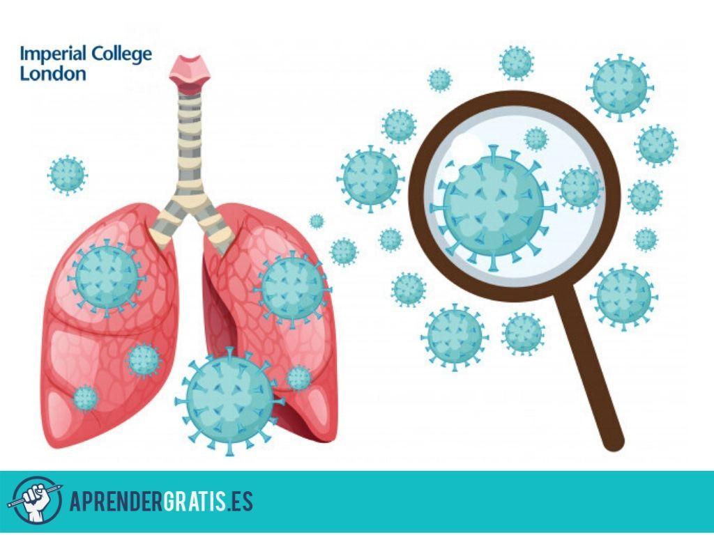 Aprender Gratis | Curso sobre el coronavirus (COVID-19)
