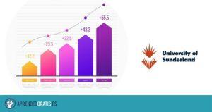 Aprender Gratis | Curso de estadística básica