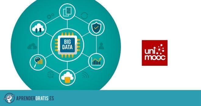 Aprender Gratis | Curso sobre Big Data