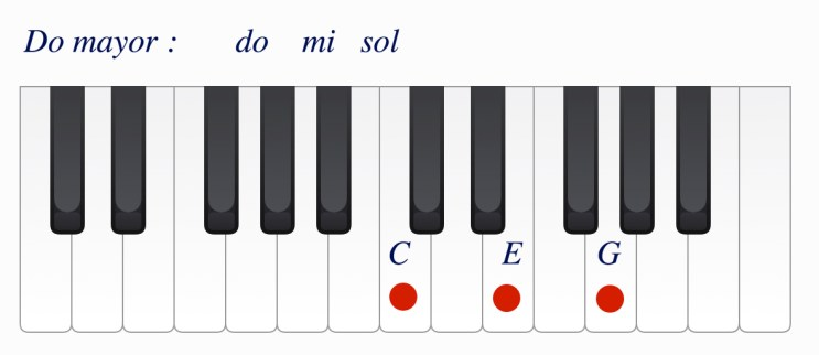 do mayor do mi sol