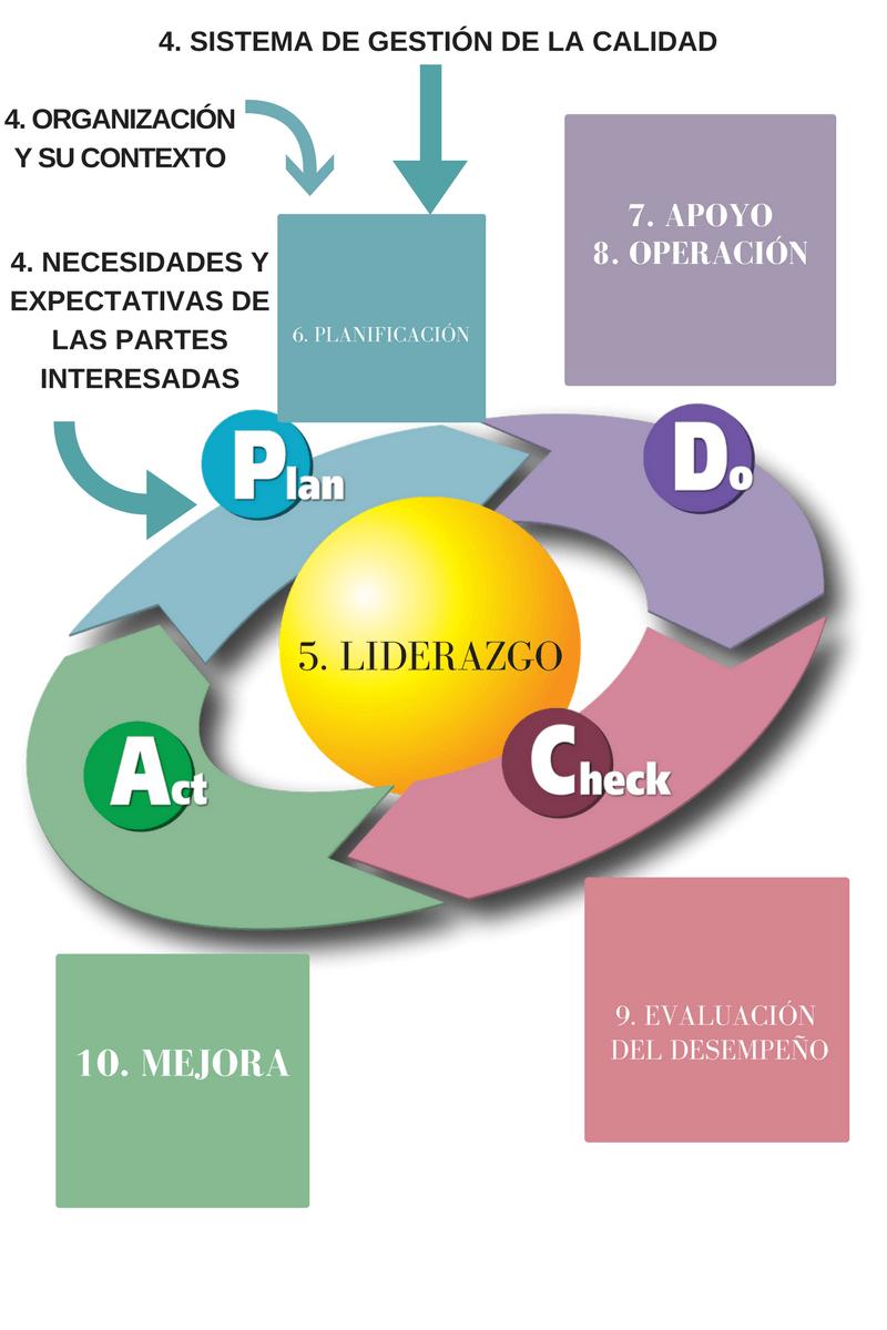 5. - Calidad y ADR
