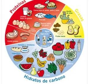 alimentacion equilibrada pirámide niños