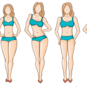 how to dress according to your body shape