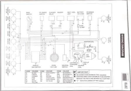 Brilliant Wiring Diagram Lampu Rx King Diagram Wiring Cloud Brecesaoduqqnet