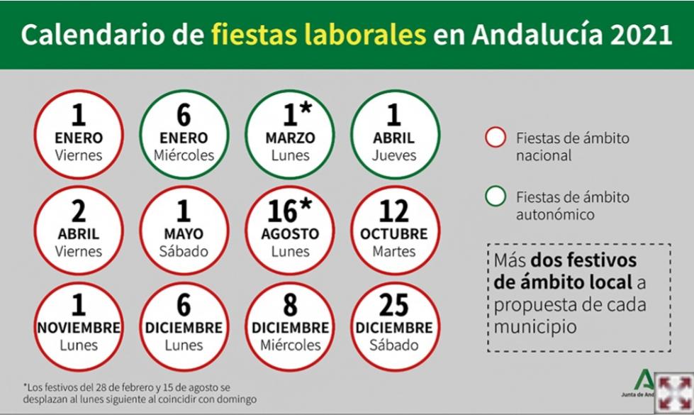 El Consejo de Gobierno aprueba el calendario de fiestas laborales en Andalucía para 2021