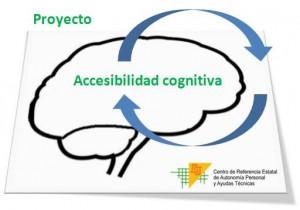 logo proyecto ceapat accesibilidad