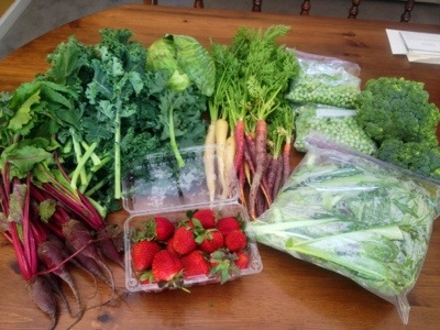 Our Sources for Affordable Produce